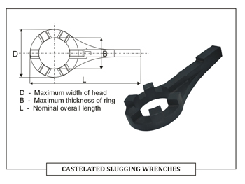 CASTELATED SLUGGING WRENCHES